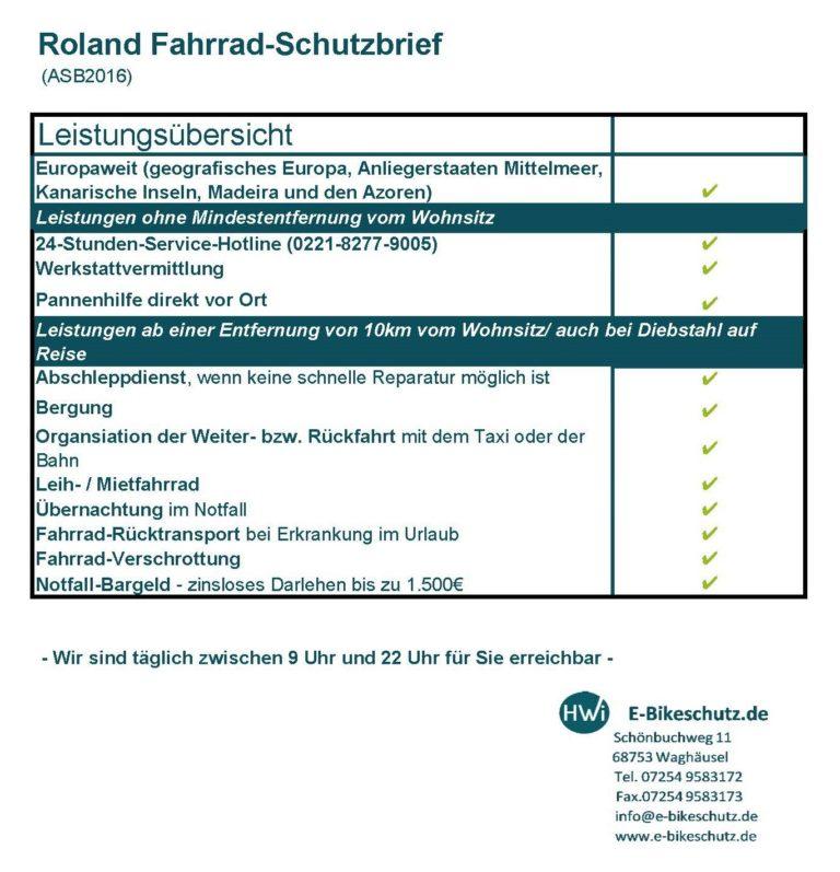 Roland Schutzbrief, ein Reise-Schutzbrief für alle Fahrrad-Liebhaber, Europaweiter Schutz